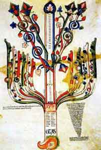 Mediterranean Culture: Mediterranean Art: San Giovanni in Fiore: Gioacchino da Fiore: Table VI of Liber Figurarum